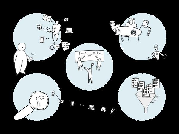 Habberstad- 5 suksessfaktorer for å lykkes med endringsledelse